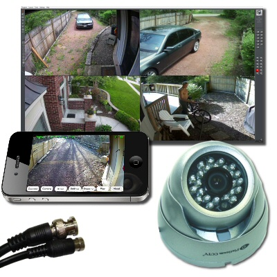 AVM Analog CCTV Systems