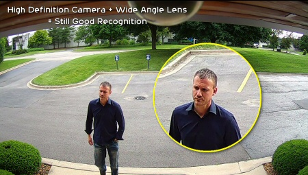 HD Cameras can be used with wider lenses to provide coverage of more area but still deliver good clarity