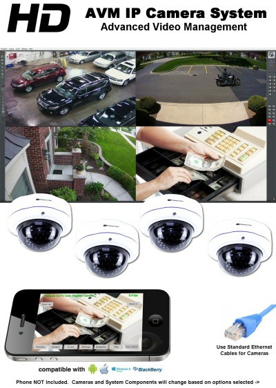 AVM Security Camera System