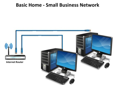 Basic configuration of a home network and internet connection
